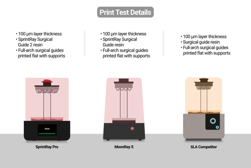 3d printer test details